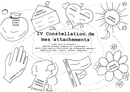 IV-Constellation